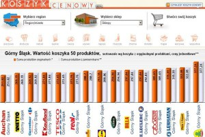 Koszyk cen dlahandlu.pl: Sieci stosują typowe dla siebie poziomy cen
