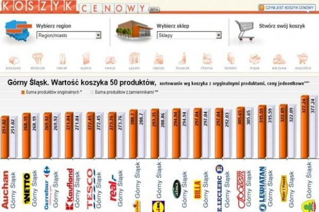 Koszyk cen dlahandlu.pl: Tesco i Carrefour obniżyły ceny