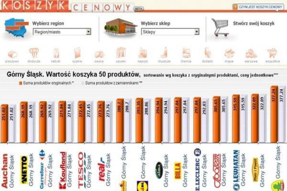 Koszyk cen dlahandlu.pl: W porównaniu z marcem ceny w e-sklepach spadły o 30-40 zł