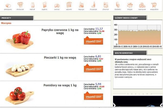 Koszyk cen dlahandlu.pl: W porównaniu z majem w hipermarketach spadły ceny, zwłaszcza warzyw