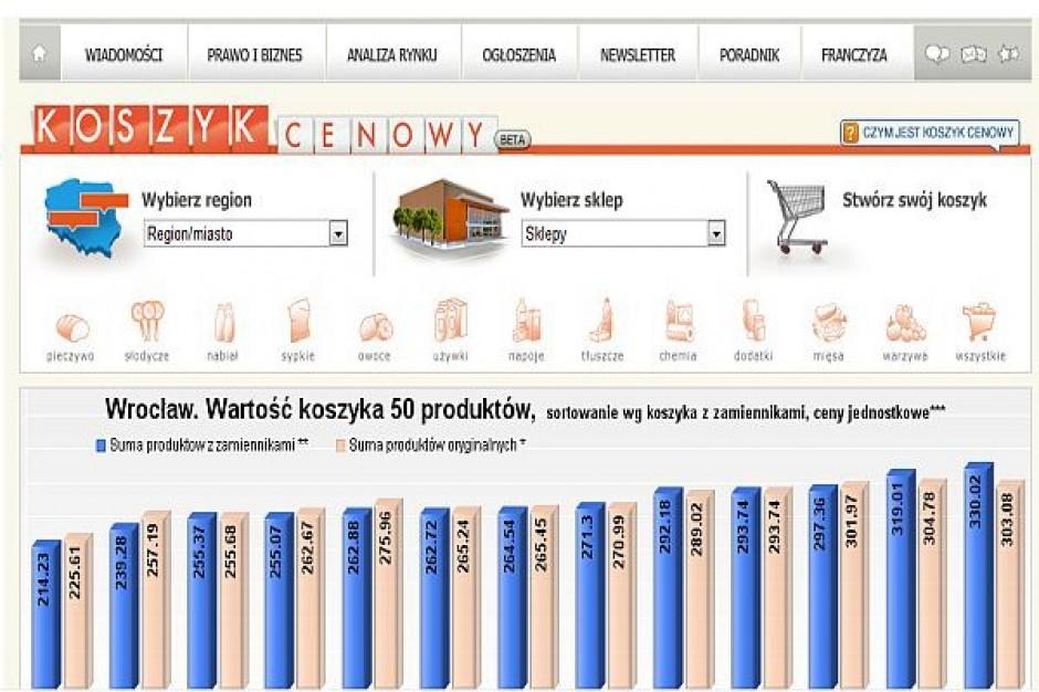 Koszyk cen dlahandlu.pl: Polomarket i Stokrotka zbliżają strategie cenowe