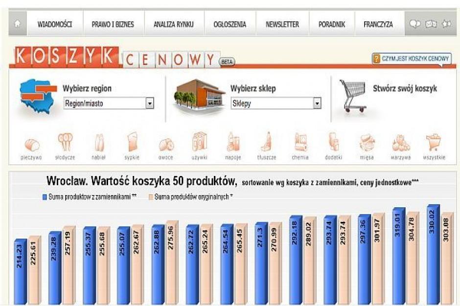 Koszyk cen dlahandlu.pl: Real zbliża strategię cenową do konkurencji