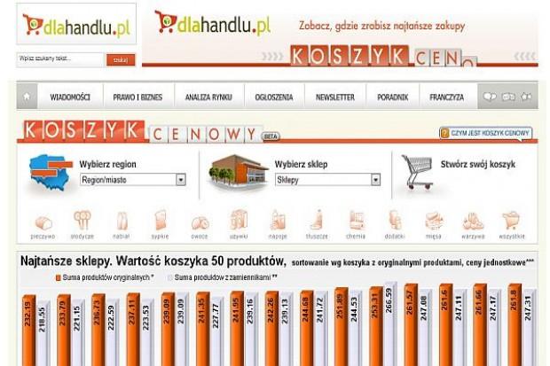 Koszyk cen dlahandlu.pl: Hipermarkety sięgają po dyskontowe ceny
