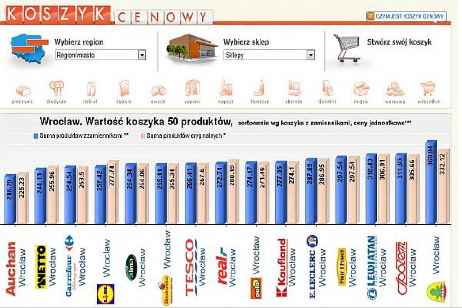 Koszyk cen dla handlu: Lewiatan, Społem i Żabka stosują wysokie ceny, bo mają dogodne lokalizacje