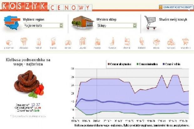 Koszyk cen dlahandlu.pl: Produkty na grilla w podobnych cenach w delikatesach i dyskontach
