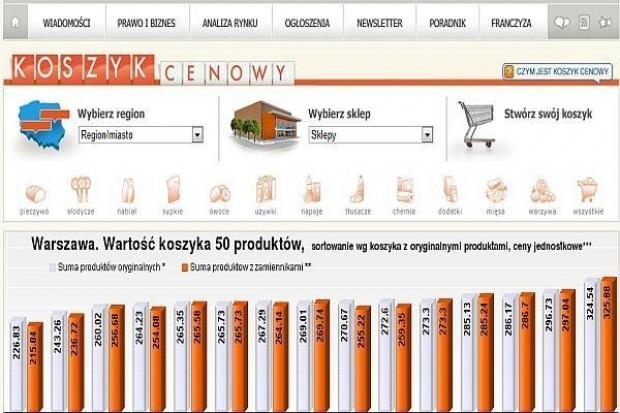 Koszyk cen dlahandlu: Zakupy w sklepach osiedlowych droższe nawet o kilkanaście zł