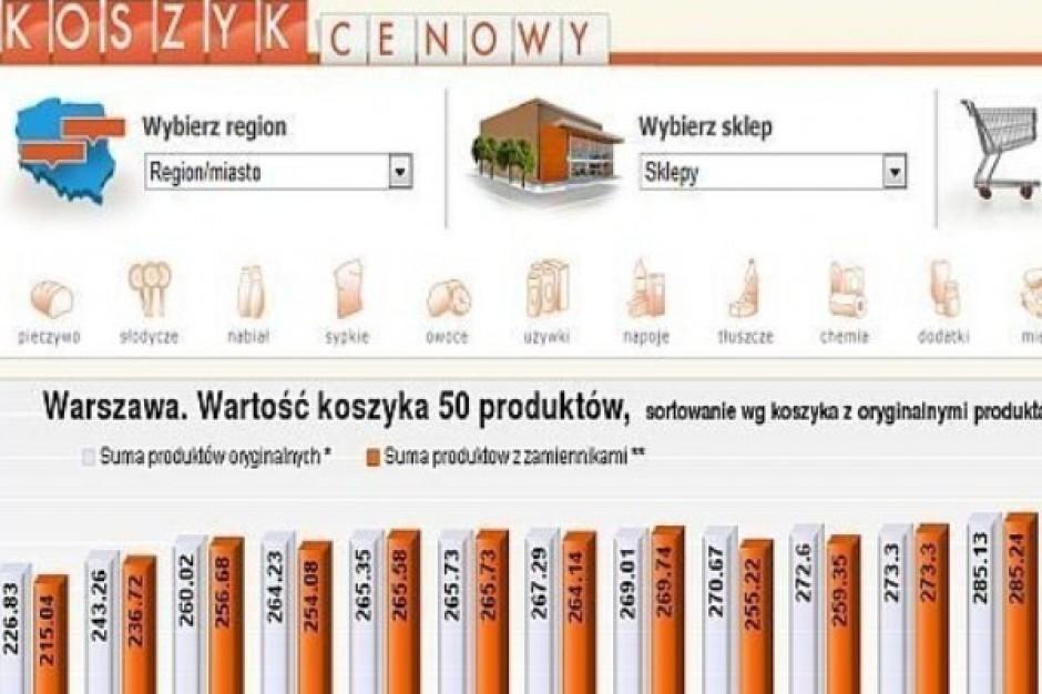 Koszyk cen dlahandlu.pl: Spore obniżki w hipermarketach