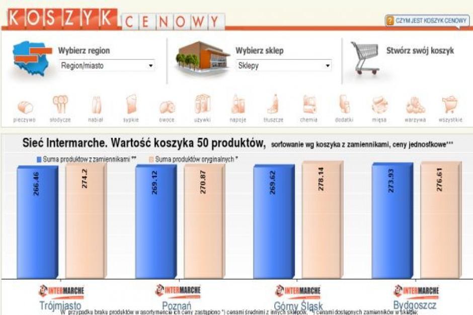 Koszyk cen dlahandlu.pl: Sieć Intermarche oferuje najtańsze owoce