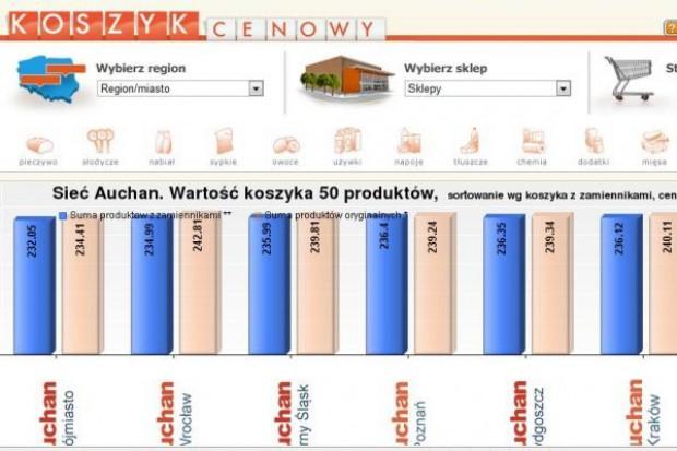 Koszyk cen dlahandlu.pl: 12-proc. wzrost cen świątecznych produktów
