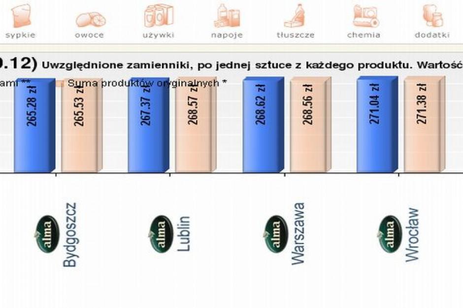 Koszyk cen dlahandlu.pl: Wzrost cen warzyw w delikatesach i dyskontach