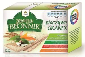 Pieczywo Zawiera Błonnik Granex