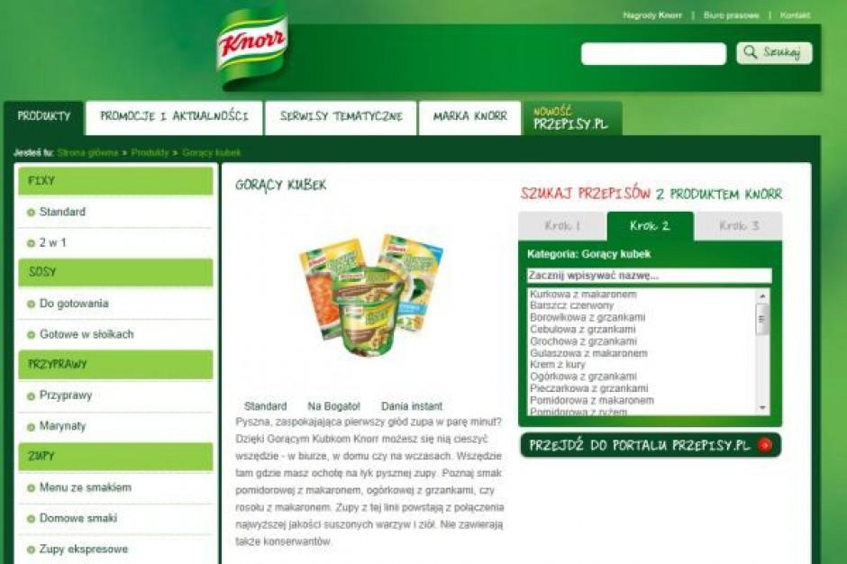 Loteria Knorr wspiera sprzedaż Gorących Kubków