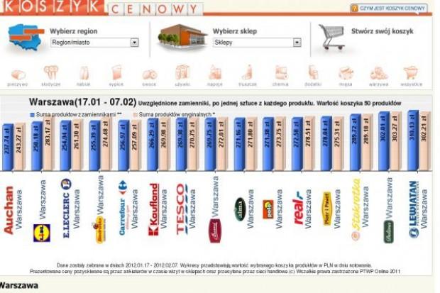 Koszyk cen dlahandlu.pl: Dyskonty wyznaczają poziom cen dla hipermarketów