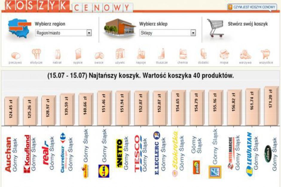 Najtańszy Koszyk: Przetasowania wśród najtańszych sieci
