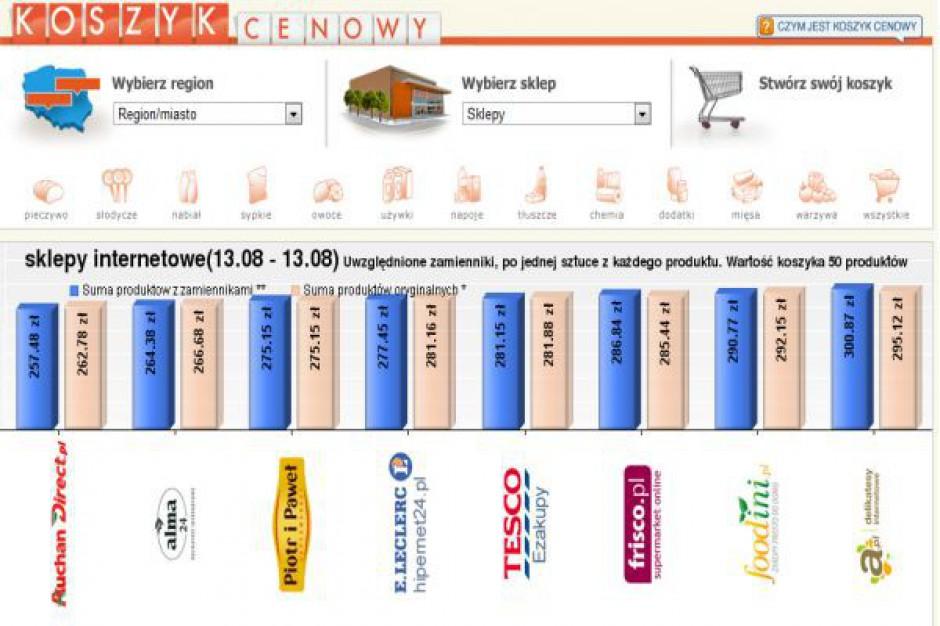 Koszyk cen dlahandlu.pl: Foodini.pl dołącza do monitorowanych sklepów
