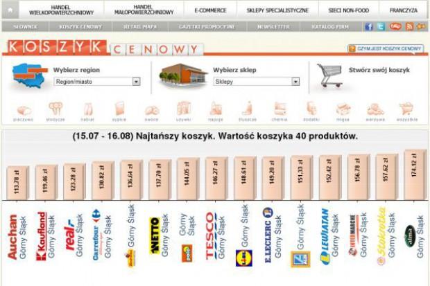 Najtańszy koszyk: Hipermarkety z najniższymi cenami marek własnych