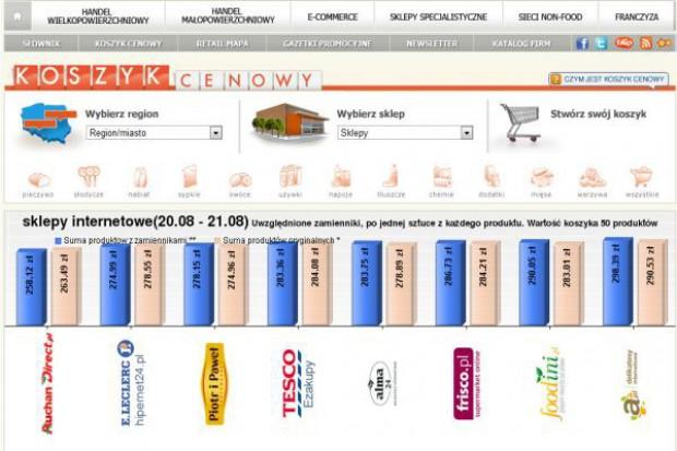 Koszyk cen dlahandlu.pl: Auchandirect i e-piotripawel.pl z najniższą pełną kwotą za zakupy