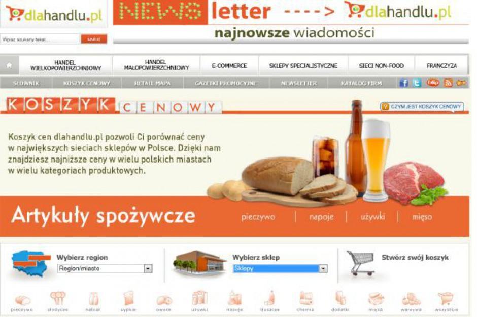 Koszyk cen dlahandlu.pl: Różnica między najtańszym a najdroższym e-sklepem spadła do 20 zł