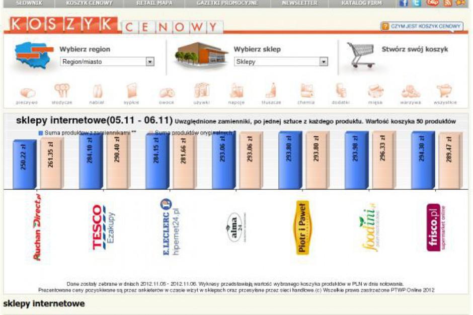 Koszyk cen dlahandlu.pl: Większość sklepów internetowych oferuje zakupy za ponad 290 zł