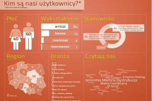 Rekordowe wyniki oglądalności dlahandlu.pl