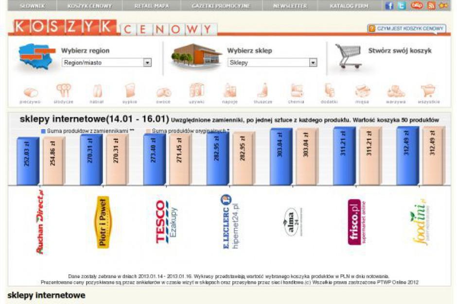 Koszyk cen: Zakupy spożywcze w sieci można zrobić w przedziale 270-312 zł