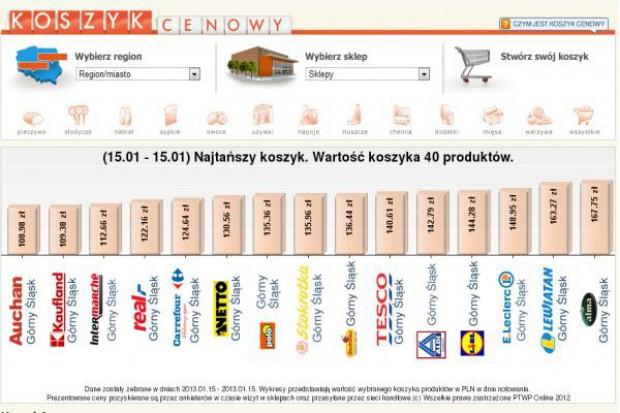 Najtańszy Koszyk: W styczniu ceny najtańszych produktów nieznacznie idą w górę