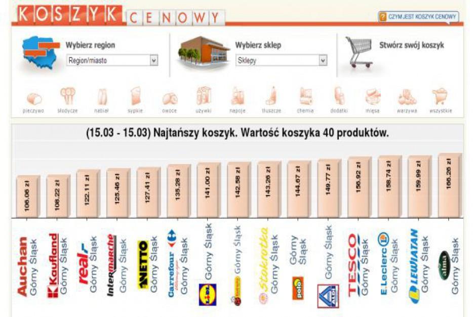 Najtańszy Koszyk: Hipermarkety pokazują wyższość cenową nad dyskontami