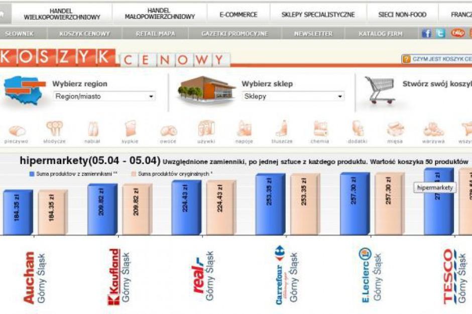 Koszyk cen: Hipermarkety chcą walczyć o mniej zasobne portfele Polaków - obniżają ceny