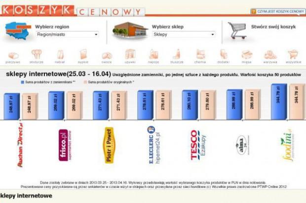 Koszyk cen: Trzy e-sklepy z niemal identycznym poziomem cen