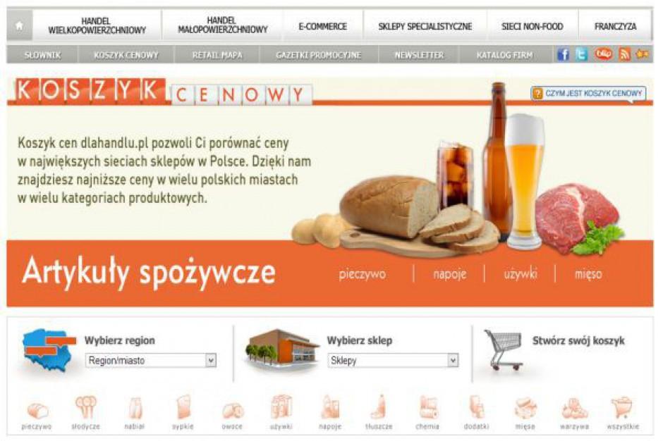 Koszyk cen: Na Górnym Śląsku hipermarkety najostrzej walczą o klienta ceną