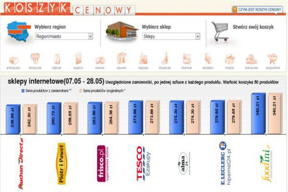 Koszyk cen dlahandlu.pl: Niektóre e-sklepy tańsze niż ich stacjonarne odpowiedniki