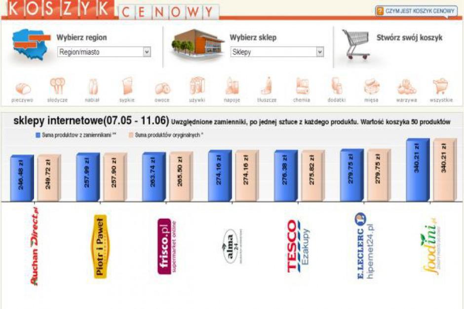 """Koszyk cen: E-sklepy ustabilizowały poziomy cen. Nadal z """"promocyjnymi"""" cenami na produkty z Koszyka"""