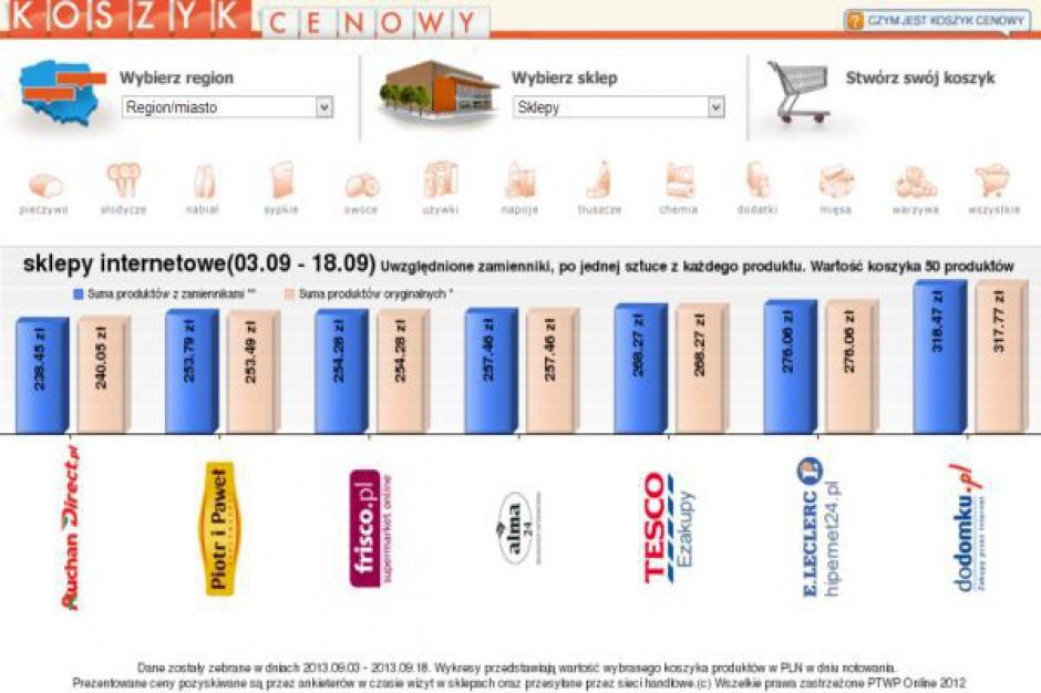 Koszyk cen: E-sklepy żonglują cenami. W tym tygodniu zdecydowały się postawić na obniżki