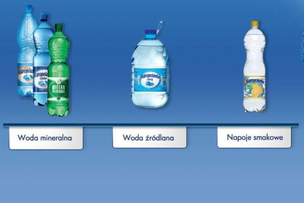 Poradnik: Wody markowe na wysokości wzroku, marka własna na niższych półkach