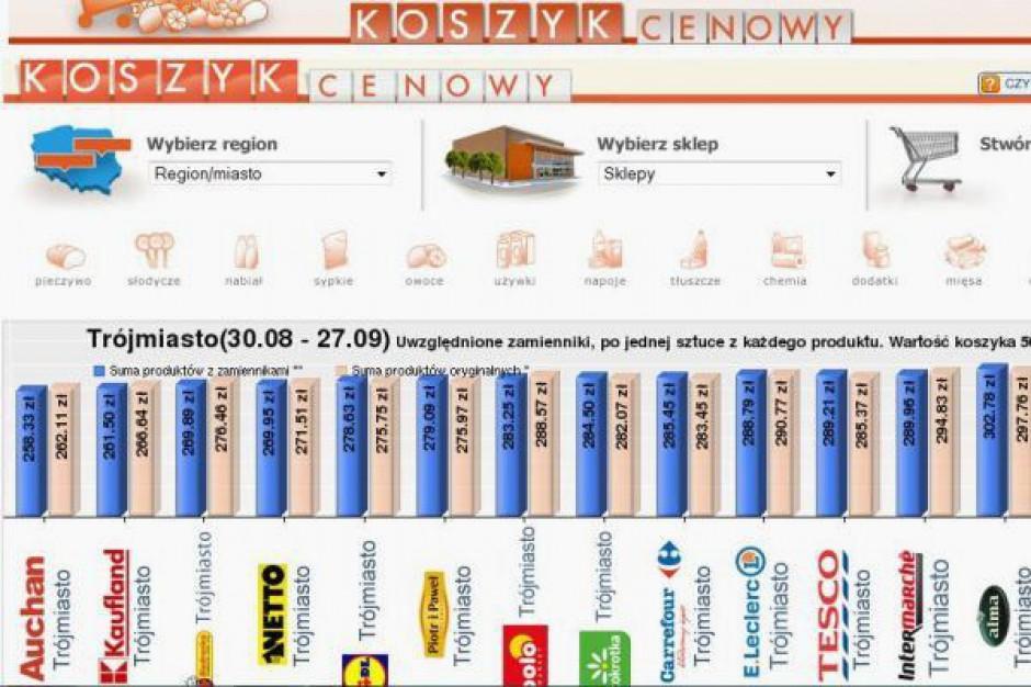 Trójmiasto: Koszyk 50 produktów w ciągu miesiąca zdrożał w niektórych sieciach nawet o 20 proc.