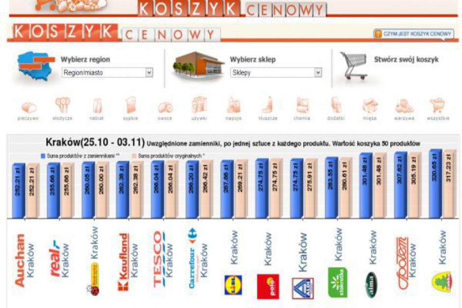 Kraków: Tylko 14 zł różnicy przy zakupie Koszyka 50 produktów u siedmiu czołowych graczy