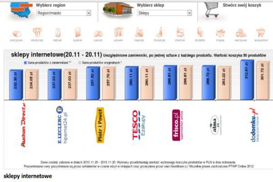 Koszyk cen: E- sklepy poczuły święta. Obniżają ceny, by przyciągnąć klientów