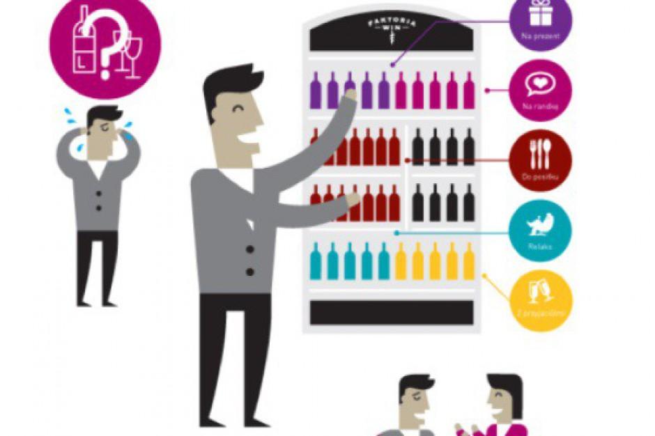 Projekt Faktoria Win w 400 sklepach Eurocashu