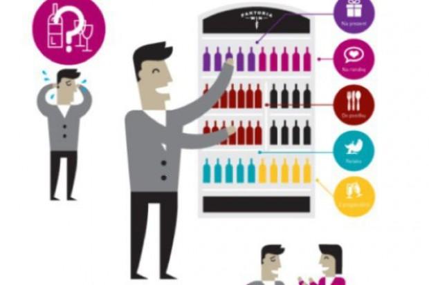 Półka z winami w polskich sklepach nie odpowiada potrzebom konsumentów