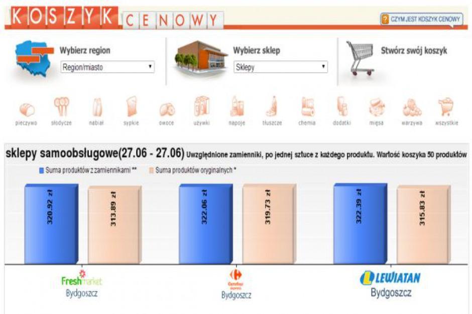 Koszyk cen: Sklepy convenience trzymają poziom cen zbliżony do najbliższej konkurencji