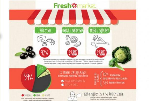Do końca 2016 roku Freshmarket ma liczyć 1000 sklepów