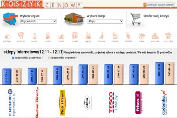 Koszyk cen: Przed grudniowym szczytem zakupowym e-sklepy inwestują w ceny