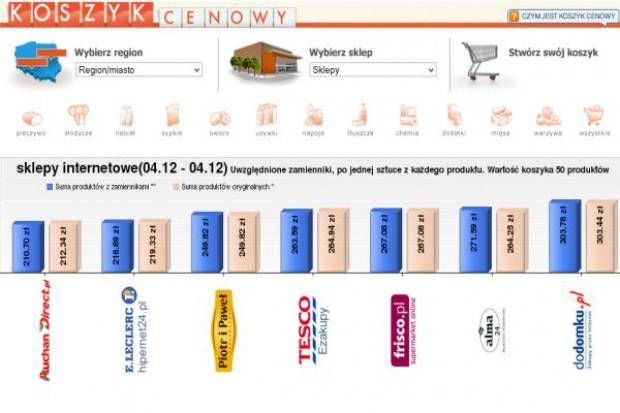 Tegoroczne święta w e-sklepach tańsze o kilkanaście zł