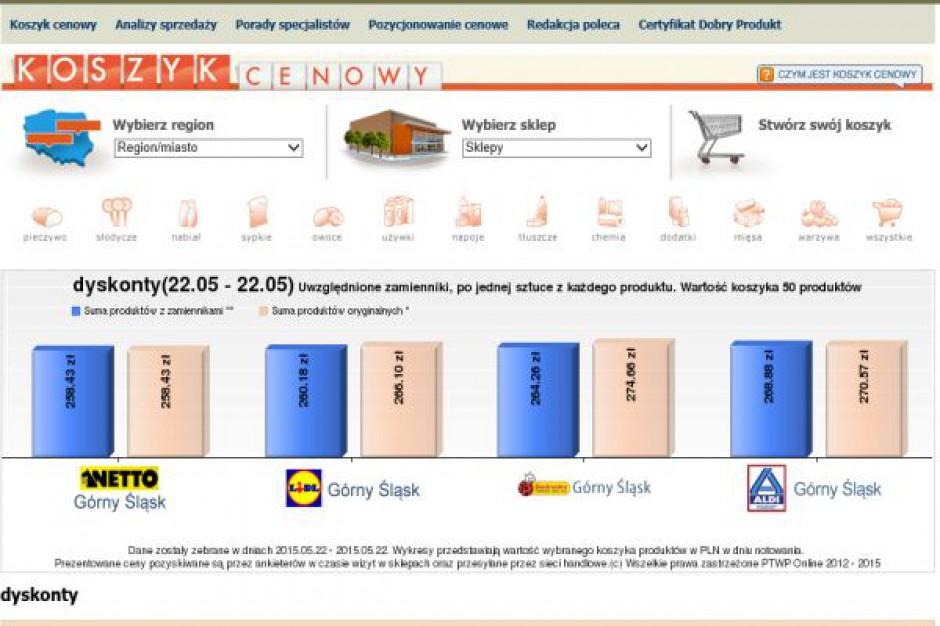 Koszyk cen: Dyskonty z podobnymi podwyżkami i podobnymi promocjami