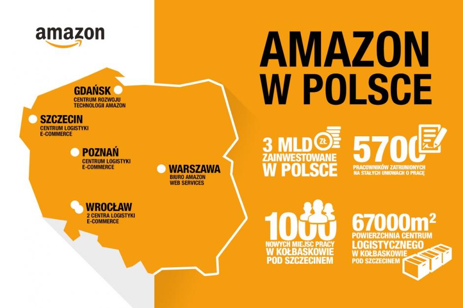 Amazon buduje w Kołbaskowie - zatrudni tysiąc pracowników