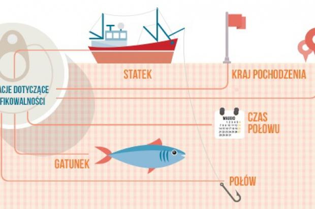 Skąd pochodzi tuńczyk Rio Mare? - nowa usługa marki dla konsumentów