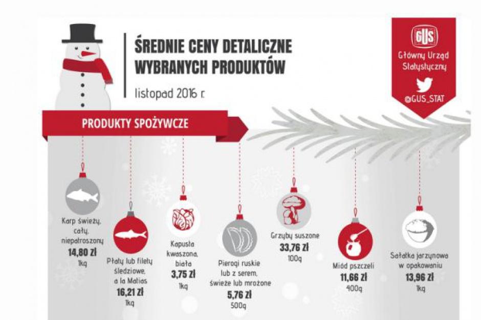 GUS: Za karpia zapłacimy 14,80 zł/kg, grzyby suszone to wydatek 33,76 zł/100 g