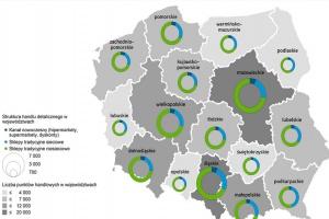 Badanie Gfk: Już 26 proc. sklepów tradycyjnych zrzeszonych jest w sieciach