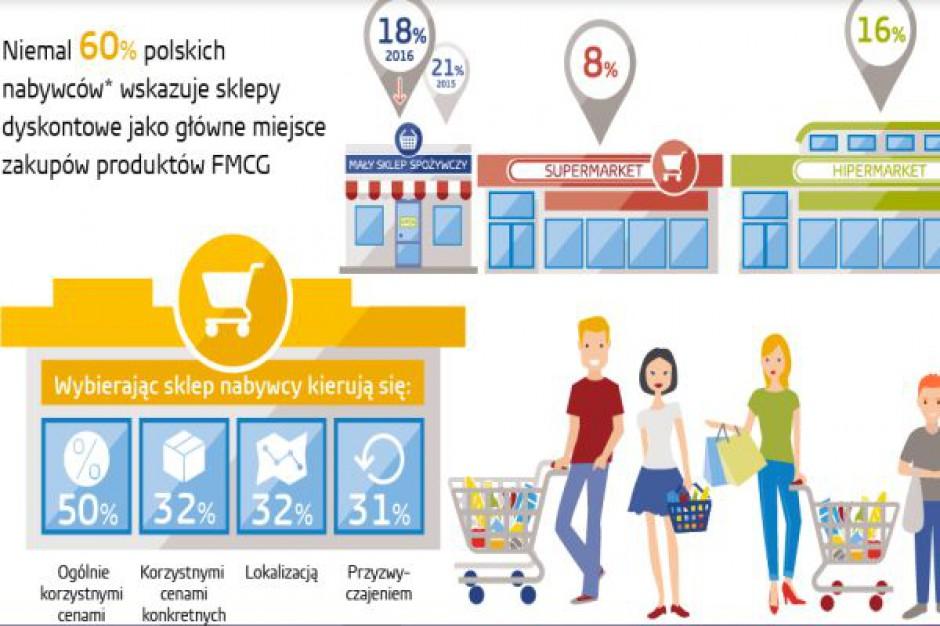 Badanie Gfk: Polacy kupują FMCG w Biedronce, Lidlu i Tesco