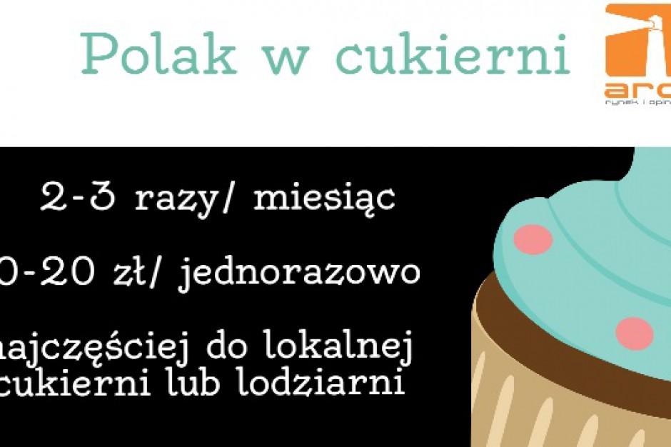 W cukierniach i lodziarniach klienci wydają jednorazowo 10-20 zł